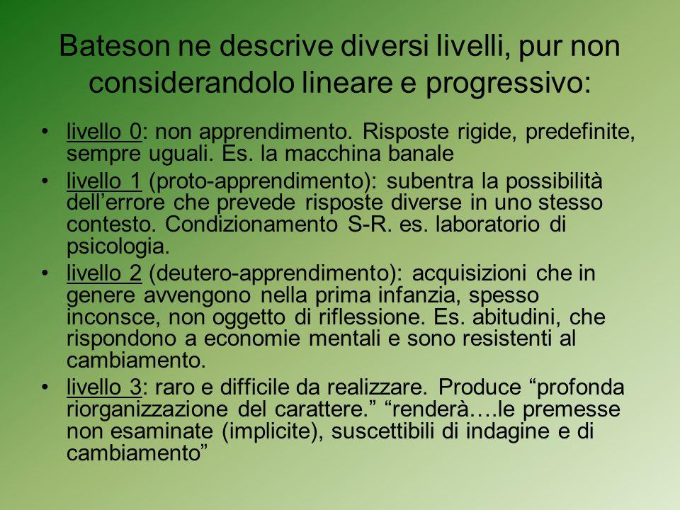 Bateson ne descrive diversi livelli, pur non considerandolo lineare e progressivo: livello 0: non apprendimento.