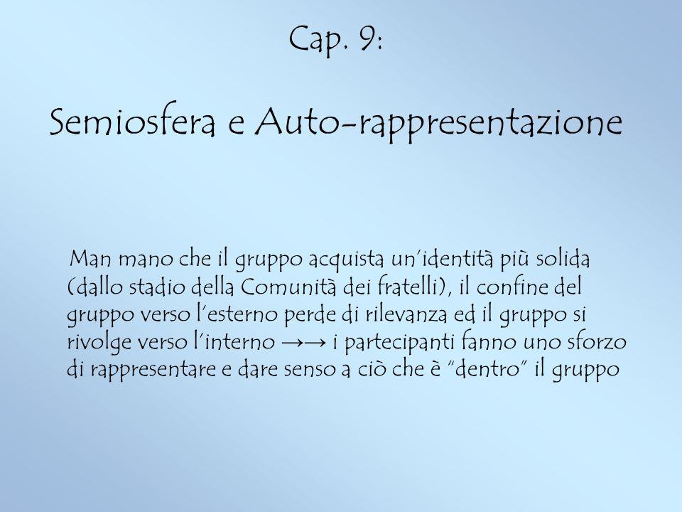 Cap. 9: Semiosfera e Auto-rappresentazione Man mano che il gruppo acquista unidentità più solida (dallo stadio della Comunità dei fratelli), il confin