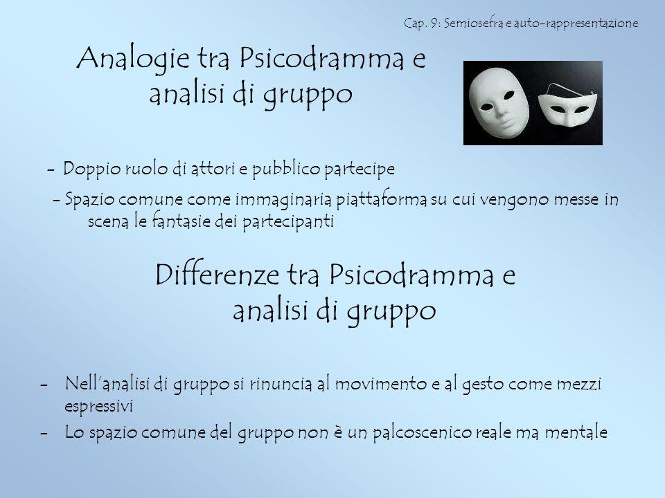 Analogie tra Psicodramma e analisi di gruppo - Doppio ruolo di attori e pubblico partecipe - Spazio comune come immaginaria piattaforma su cui vengono