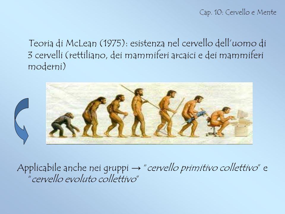 Teoria di McLean (1975): esistenza nel cervello delluomo di 3 cervelli (rettiliano, dei mammiferi arcaici e dei mammiferi moderni) Applicabile anche n