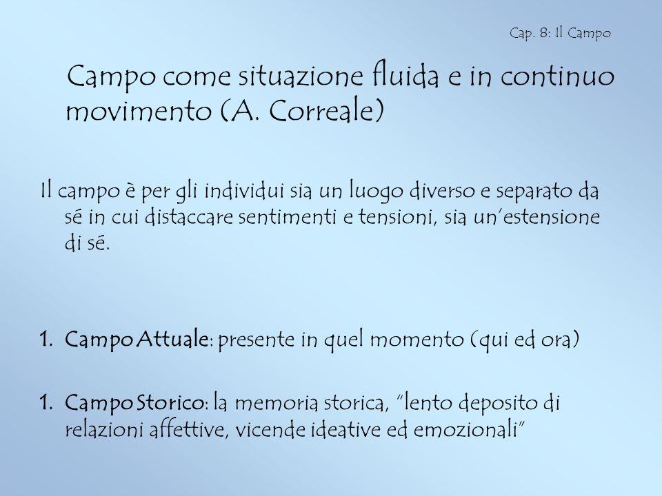 Campo come situazione fluida e in continuo movimento (A. Correale) Il campo è per gli individui sia un luogo diverso e separato da sé in cui distaccar