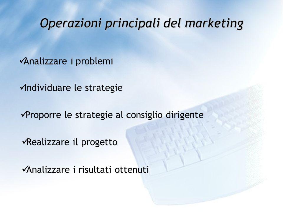 Operazioni principali del marketing Analizzare i problemi Analizzare i risultati ottenuti Realizzare il progetto Proporre le strategie al consiglio dirigente Individuare le strategie