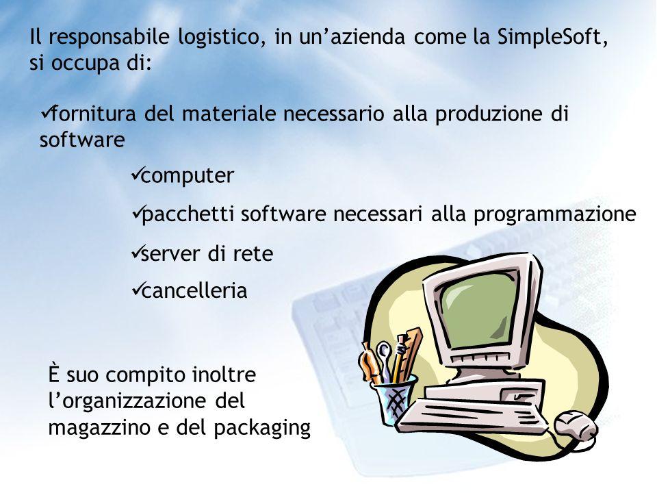 Il responsabile logistico, in unazienda come la SimpleSoft, si occupa di: fornitura del materiale necessario alla produzione di software computer pacchetti software necessari alla programmazione server di rete cancelleria È suo compito inoltre lorganizzazione del magazzino e del packaging