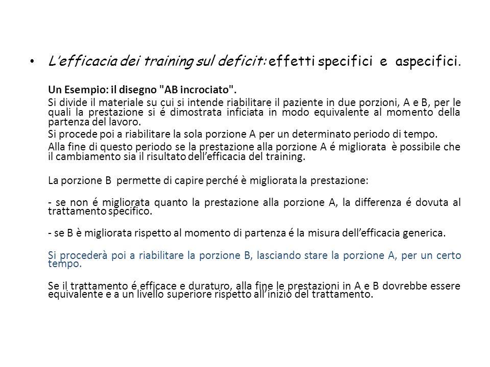 Lefficacia dei training sul deficit: effetti specifici e aspecifici. Un Esempio: il disegno