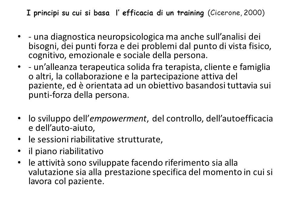 I principi su cui si basa l efficacia di un training (Cicerone, 2000) - una diagnostica neuropsicologica ma anche sullanalisi dei bisogni, dei punti f