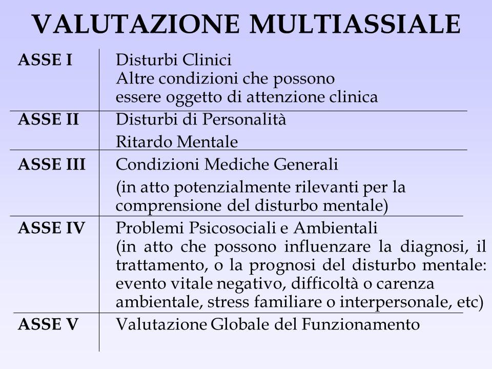 VALUTAZIONE MULTIASSIALE ASSE I Disturbi Clinici Altre condizioni che possono essere oggetto di attenzione clinica ASSE II Disturbi di Personalità Rit