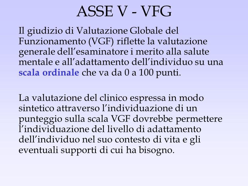 ASSE V - VFG Il giudizio di Valutazione Globale del Funzionamento (VGF) riflette la valutazione generale dellesaminatore i merito alla salute mentale