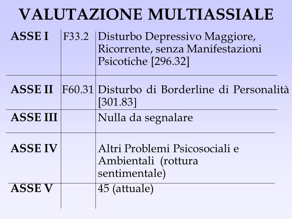 VALUTAZIONE MULTIASSIALE ASSE I F33.2 Disturbo Depressivo Maggiore, Ricorrente, senza Manifestazioni Psicotiche [296.32] ASSE II F60.31Disturbo di Bor