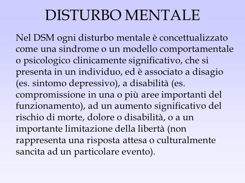 DISTURBO MENTALE Nel DSM ogni disturbo mentale è concettualizzato come una sindrome o un modello comportamentale o psicologico clinicamente significat