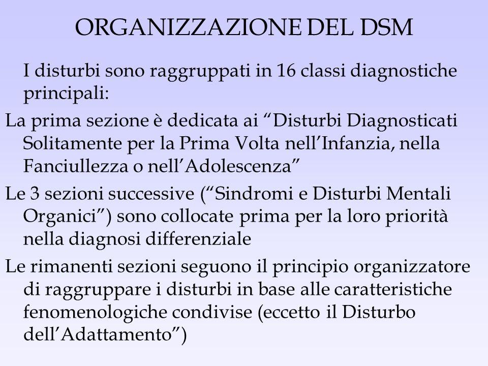 ORGANIZZAZIONE DEL DSM I disturbi sono raggruppati in 16 classi diagnostiche principali: La prima sezione è dedicata ai Disturbi Diagnosticati Solitam