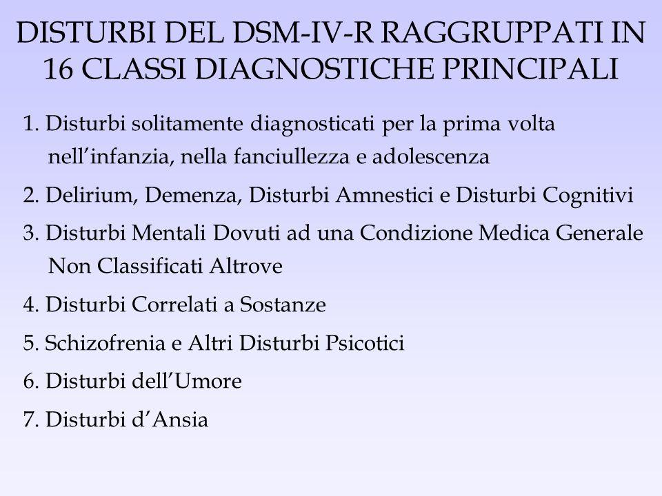 DISTURBI DEL DSM-IV-R RAGGRUPPATI IN 16 CLASSI DIAGNOSTICHE PRINCIPALI 1. Disturbi solitamente diagnosticati per la prima volta nellinfanzia, nella fa