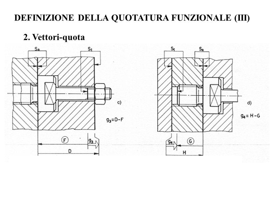2. Vettori-quota DEFINIZIONE DELLA QUOTATURA FUNZIONALE (III)