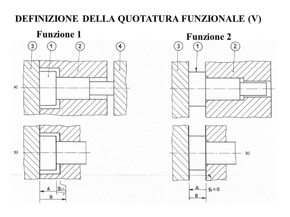 DEFINIZIONE DELLA QUOTATURA FUNZIONALE (V) Funzione 1 Funzione 2