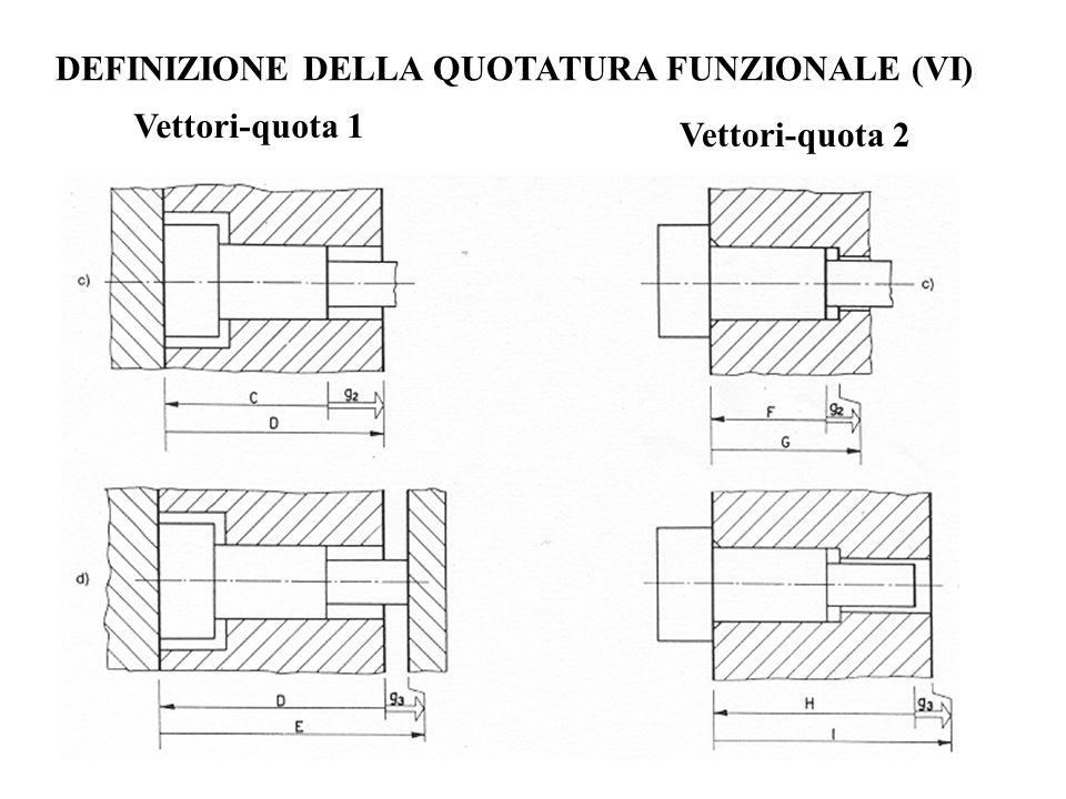 DEFINIZIONE DELLA QUOTATURA FUNZIONALE (VI) Vettori-quota 1 Vettori-quota 2