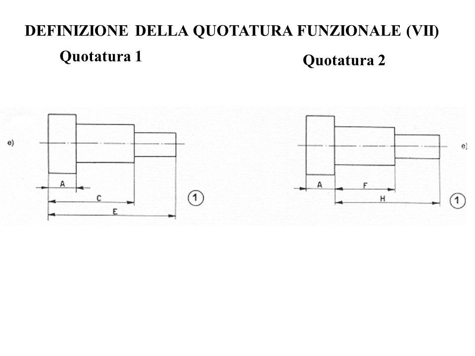DEFINIZIONE DELLA QUOTATURA FUNZIONALE (VII) Quotatura 1 Quotatura 2