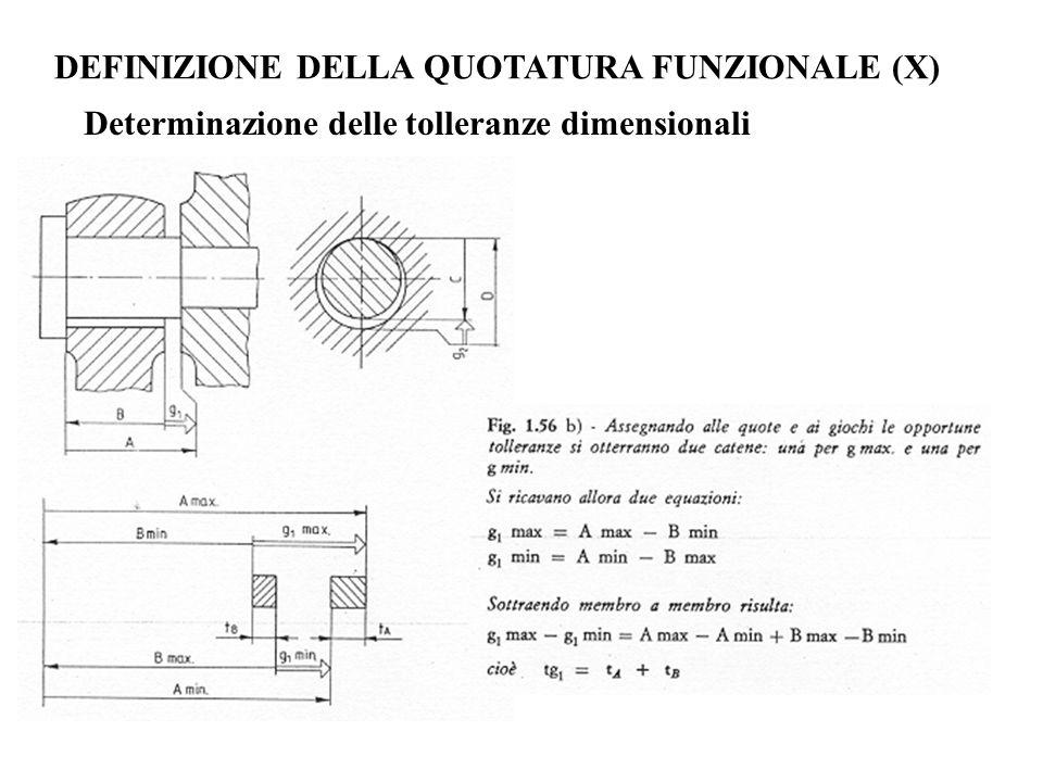 DEFINIZIONE DELLA QUOTATURA FUNZIONALE (X) Determinazione delle tolleranze dimensionali