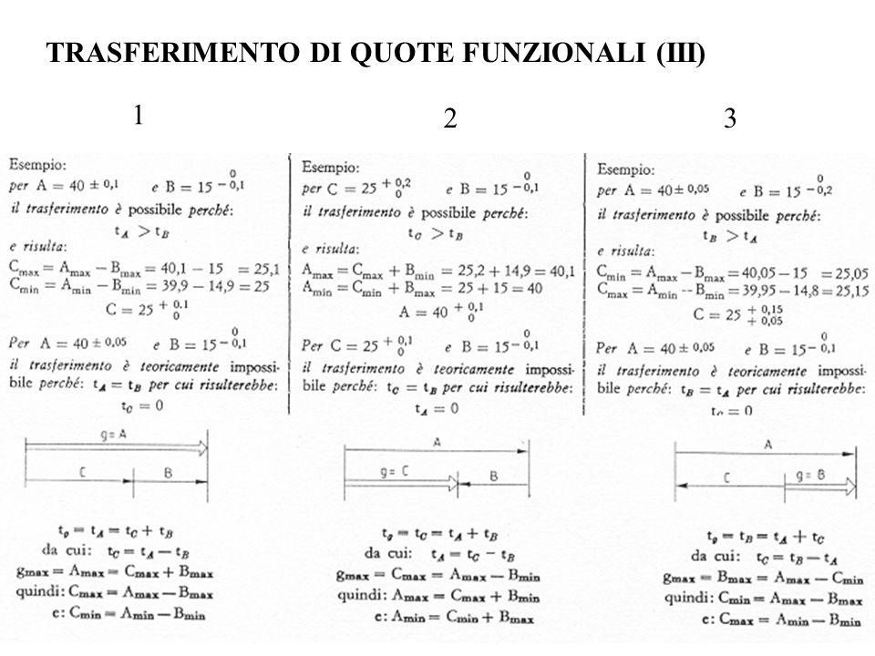 TRASFERIMENTO DI QUOTE FUNZIONALI (III) 1 23