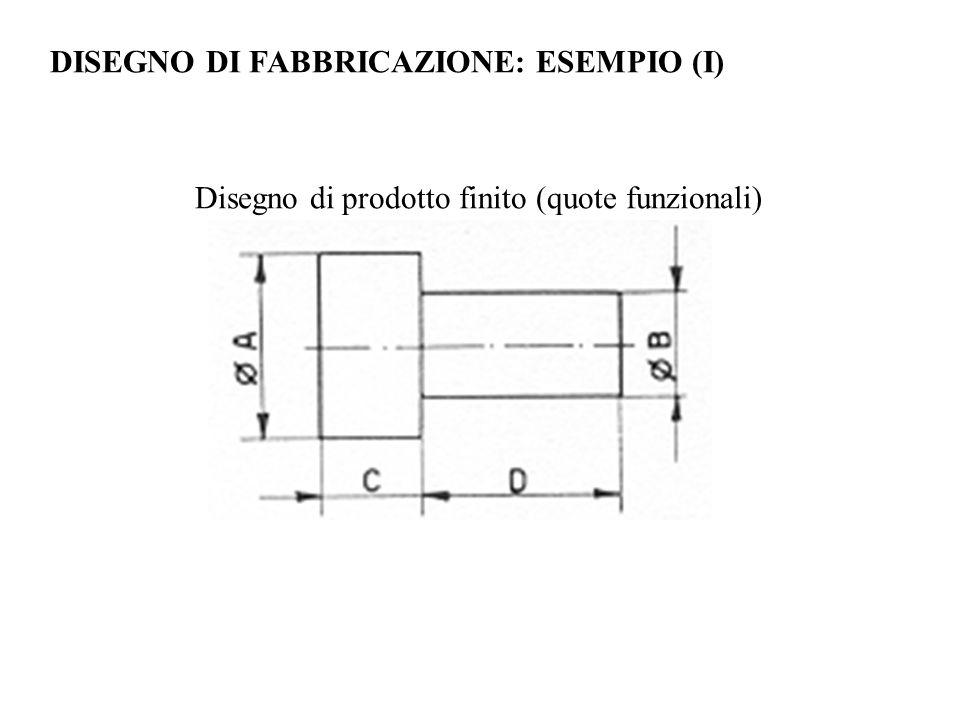 DISEGNO DI FABBRICAZIONE: ESEMPIO (I) Disegno di prodotto finito (quote funzionali)