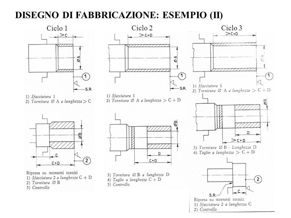 DISEGNO DI FABBRICAZIONE: ESEMPIO (II) Ciclo 1 Ciclo 2Ciclo 3