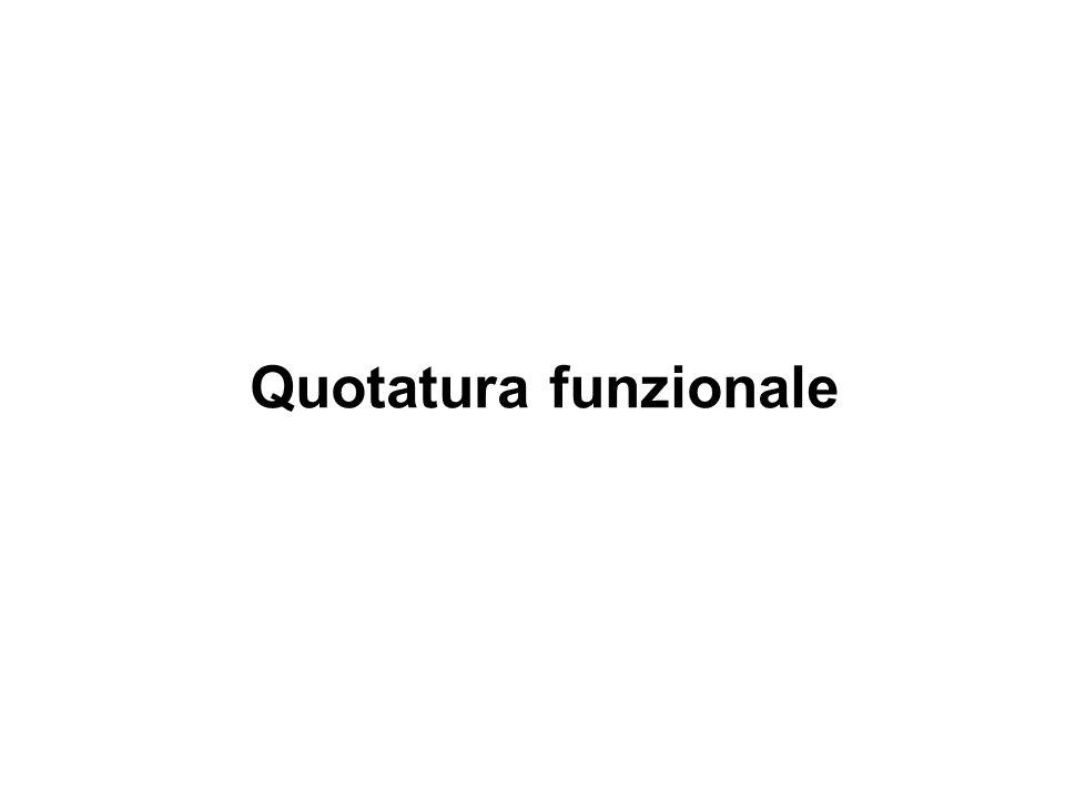 DEFINIZIONE DELLA QUOTATURA FUNZIONALE (I) 1. Analisi funzionale