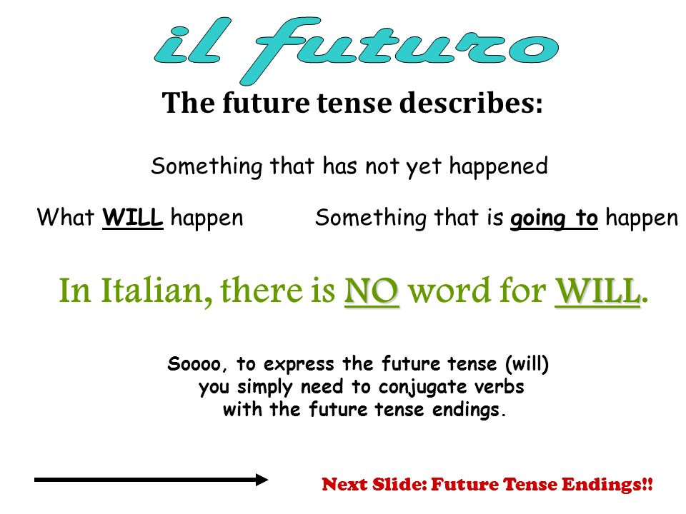 The future tense describes: What WILL happenSomething that is going to happen Something that has not yet happened NOWILL In Italian, there is NO word
