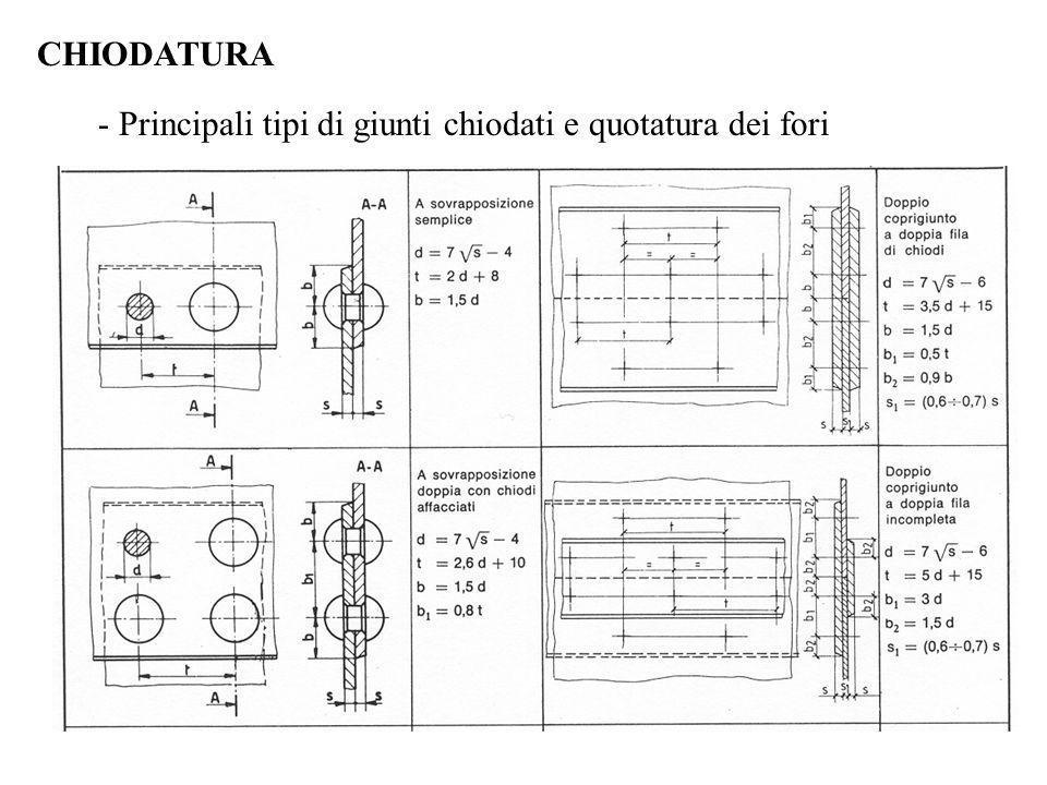 CHIODATURA - Principali tipi di giunti chiodati e quotatura dei fori