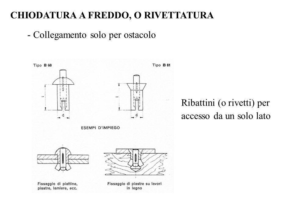 CHIODATURA A FREDDO, O RIVETTATURA - Collegamento solo per ostacolo Ribattini (o rivetti) per accesso da un solo lato