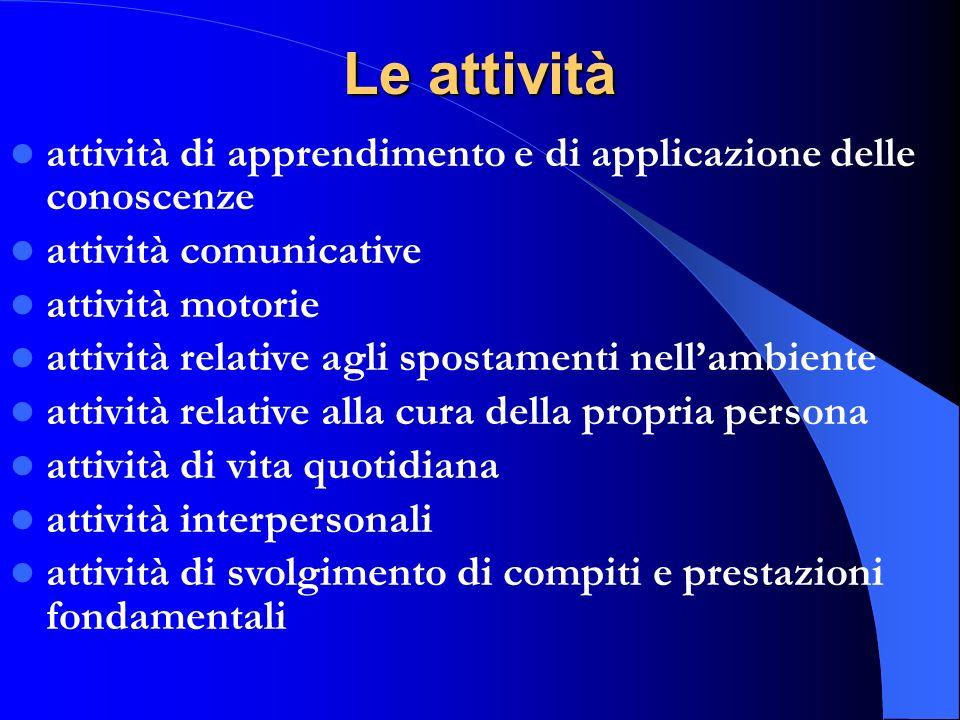 Le attività attività di apprendimento e di applicazione delle conoscenze attività comunicative attività motorie attività relative agli spostamenti nel