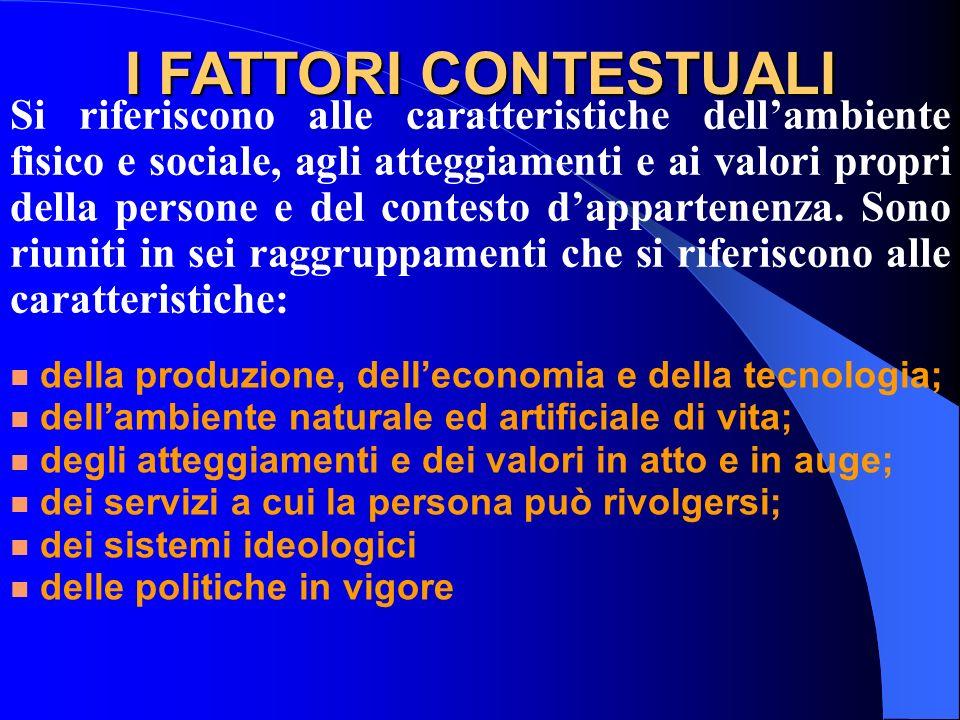 I FATTORI CONTESTUALI Si riferiscono alle caratteristiche dellambiente fisico e sociale, agli atteggiamenti e ai valori propri della persone e del con