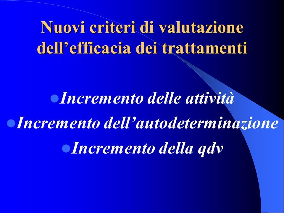 Nuovi criteri di valutazione dellefficacia dei trattamenti Incremento delle attività Incremento dellautodeterminazione Incremento della qdv