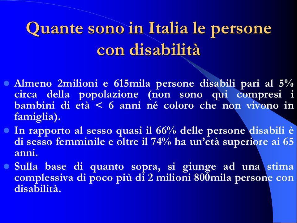 Quante sono in Italia le persone con disabilità Almeno 2milioni e 615mila persone disabili pari al 5% circa della popolazione (non sono qui compresi i