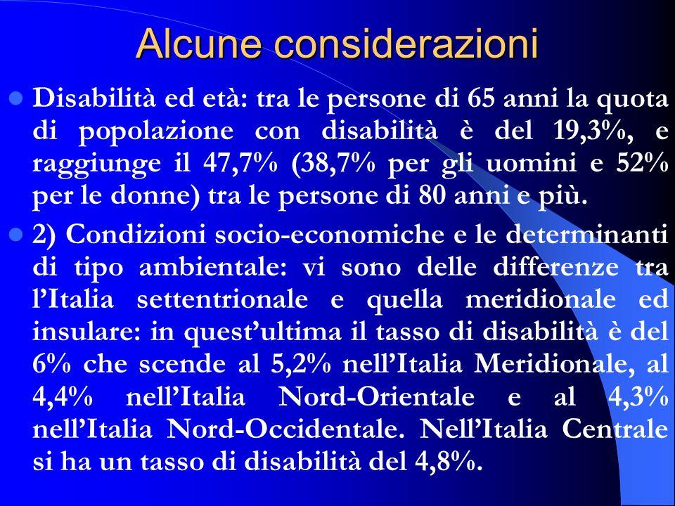 Alcune considerazioni Disabilità ed età: tra le persone di 65 anni la quota di popolazione con disabilità è del 19,3%, e raggiunge il 47,7% (38,7% per