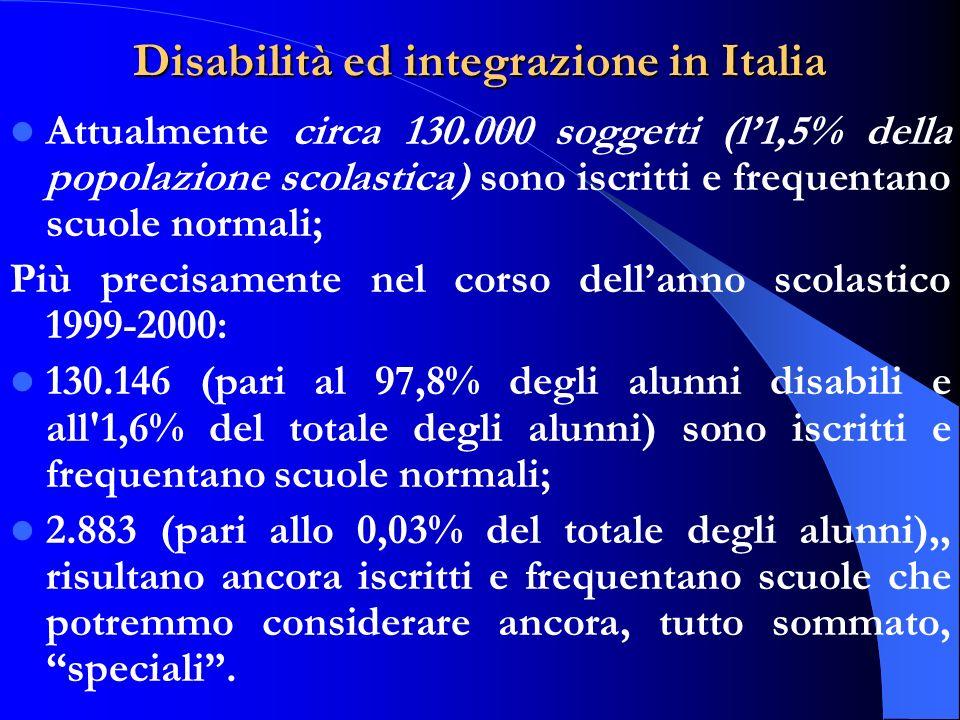 Disabilità ed integrazione in Italia Attualmente circa 130.000 soggetti (l1,5% della popolazione scolastica) sono iscritti e frequentano scuole normal
