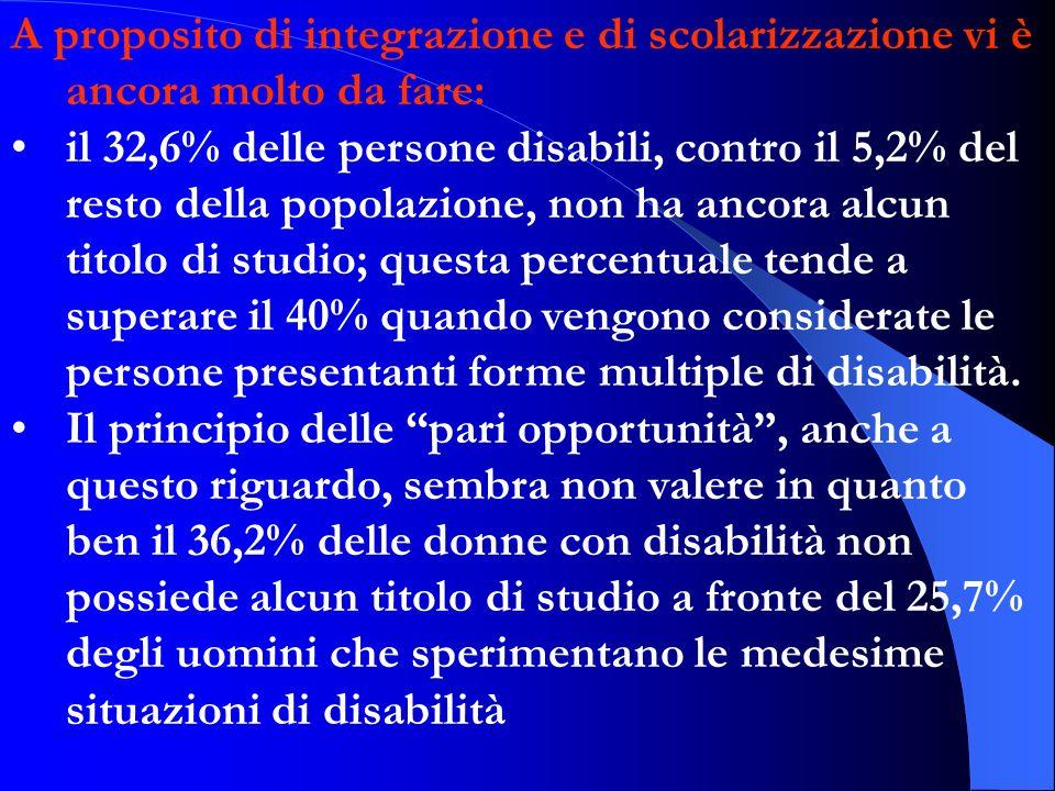 A proposito di integrazione e di scolarizzazione vi è ancora molto da fare: il 32,6% delle persone disabili, contro il 5,2% del resto della popolazion