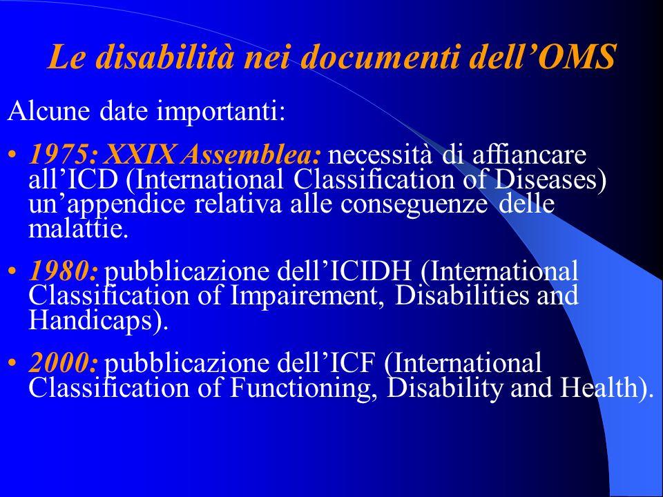 Le disabilità nei documenti dellOMS Alcune date importanti: 1975: XXIX Assemblea: necessità di affiancare allICD (International Classification of Dise