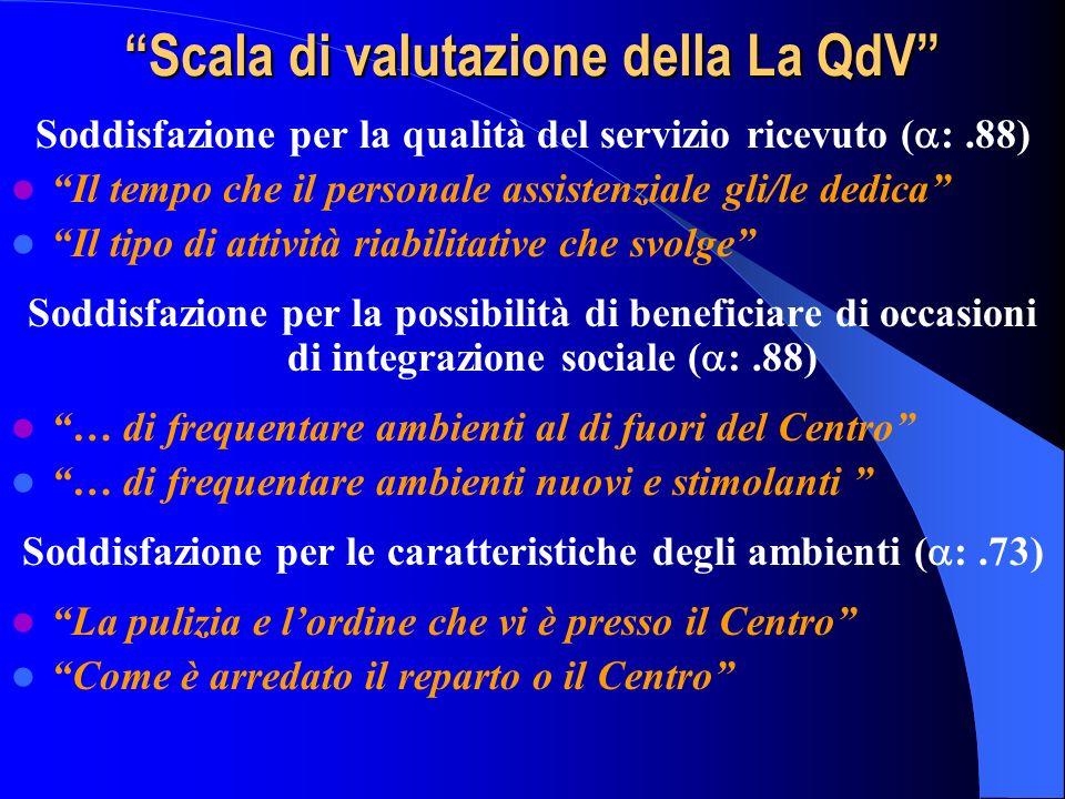 Scala di valutazione della La QdV Soddisfazione per la qualità del servizio ricevuto ( :.88) Il tempo che il personale assistenziale gli/le dedica Il