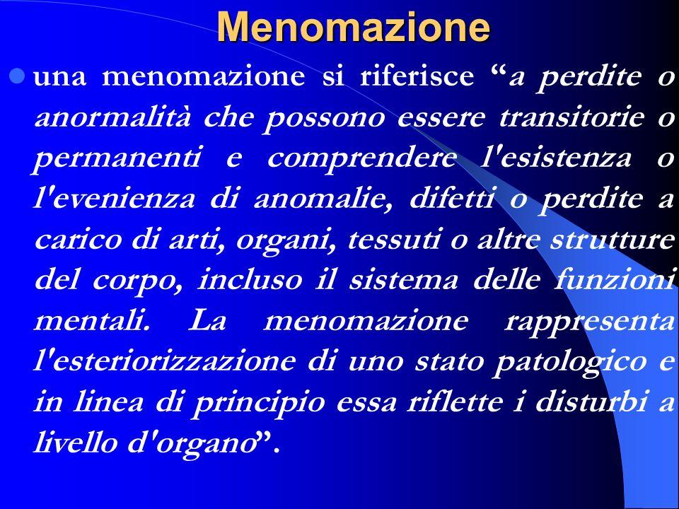 Menomazione una menomazione si riferisce a perdite o anormalità che possono essere transitorie o permanenti e comprendere l'esistenza o l'evenienza di