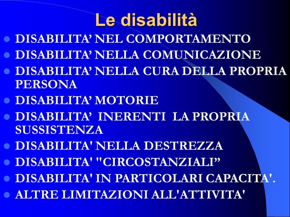Le disabilità DISABILITA NEL COMPORTAMENTO DISABILITA NELLA COMUNICAZIONE DISABILITA NELLA CURA DELLA PROPRIA PERSONA DISABILITA MOTORIE DISABILITA IN