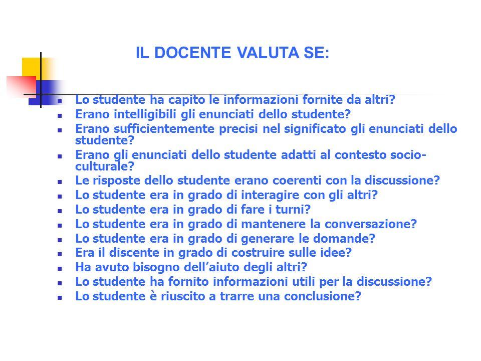 Lo studente ha capito le informazioni fornite da altri.