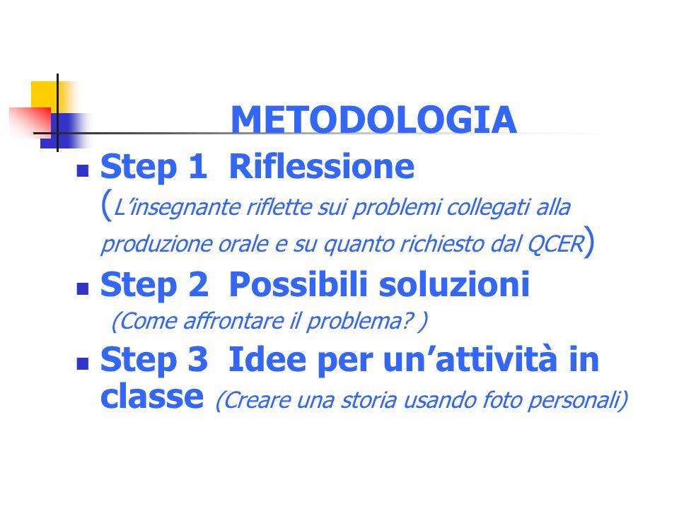 METODOLOGIA Step 1 Riflessione ( Linsegnante riflette sui problemi collegati alla produzione orale e su quanto richiesto dal QCER ) Step 2 Possibili soluzioni (Come affrontare il problema.