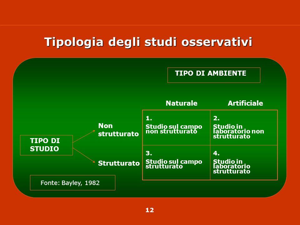11 Anni 1970: si registra un aumento delle ricerche che utilizzano il metodo osservativo.