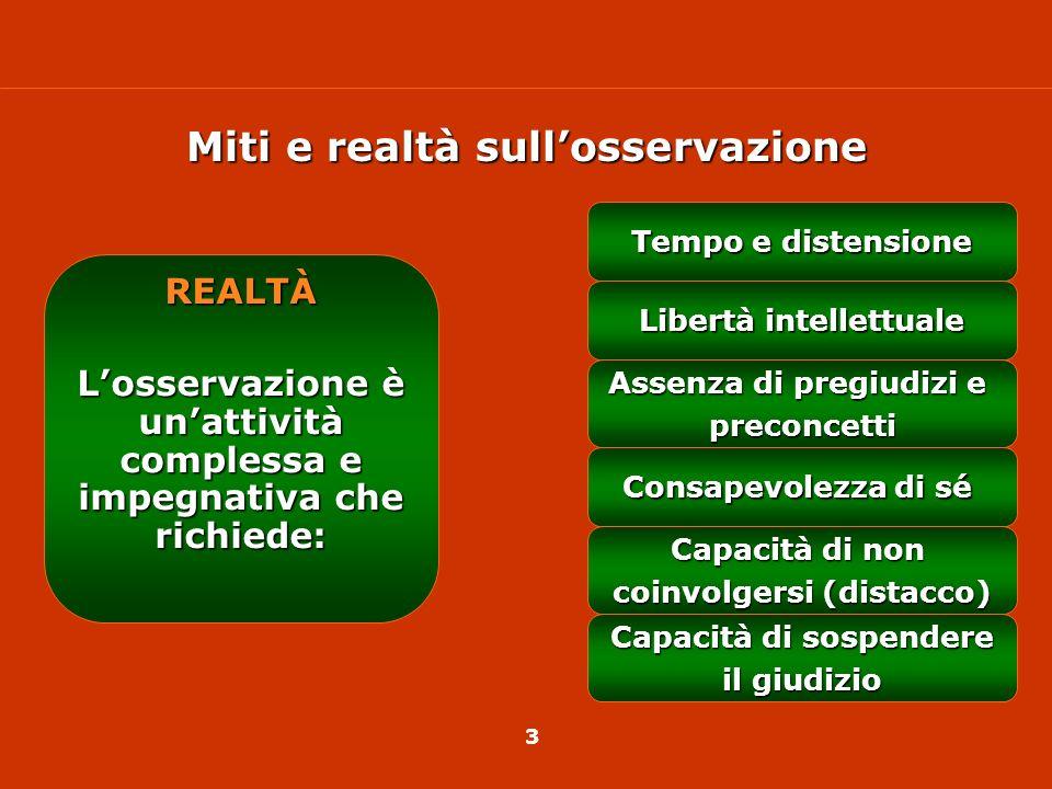 2 MITI Osservare non è registrare fedelmente e direttamente la realtà Osservare non è registrare fedelmente e direttamente la realtà Osservare non è guardare.