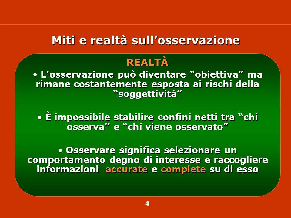 14 Osservazione in condizioni naturaliOsservazionequasisperimentaleOsservazione in laboratorio MINIMOMEDIOMASSIMO Controllo sulle condizioni di osservazione