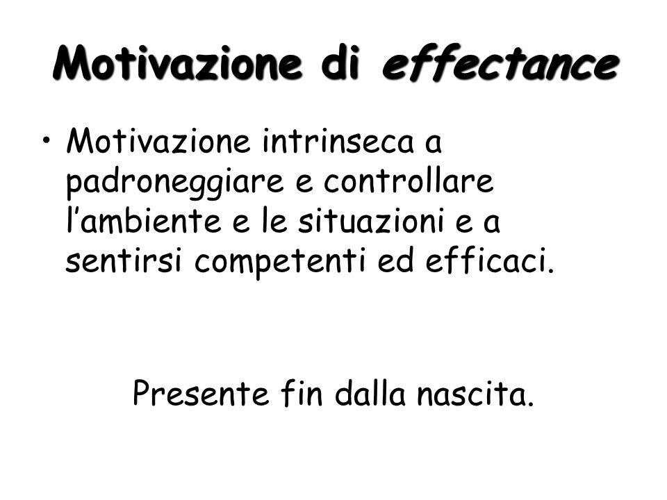 Motivazione di effectance Motivazione intrinseca a padroneggiare e controllare lambiente e le situazioni e a sentirsi competenti ed efficaci. Presente