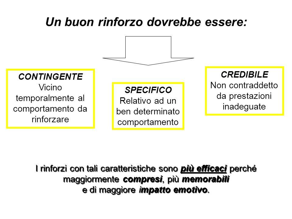 Un buon rinforzo dovrebbe essere: CONTINGENTE Vicino temporalmente al comportamento da rinforzare SPECIFICO Relativo ad un ben determinato comportamen