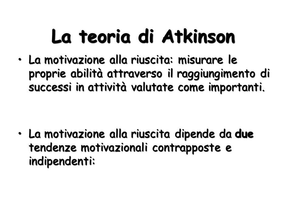 La teoria di Atkinson La motivazione alla riuscita: misurare le proprie abilità attraverso il raggiungimento di successi in attività valutate come importanti.La motivazione alla riuscita: misurare le proprie abilità attraverso il raggiungimento di successi in attività valutate come importanti.