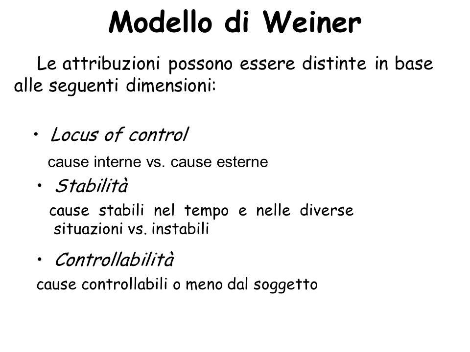 Modello di Weiner Locus of control cause interne vs. cause esterne Stabilità cause stabili nel tempo e nelle diverse situazioni vs. instabili Controll