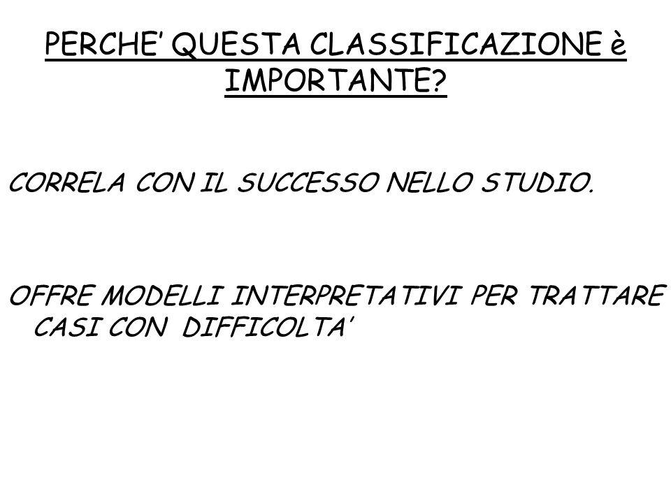 PERCHE QUESTA CLASSIFICAZIONE è IMPORTANTE.CORRELA CON IL SUCCESSO NELLO STUDIO.
