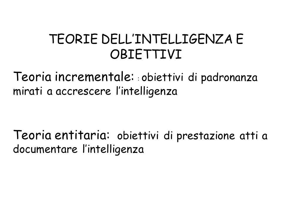 TEORIE DELLINTELLIGENZA E OBIETTIVI Teoria incrementale: : obiettivi di padronanza mirati a accrescere lintelligenza Teoria entitaria: obiettivi di pr