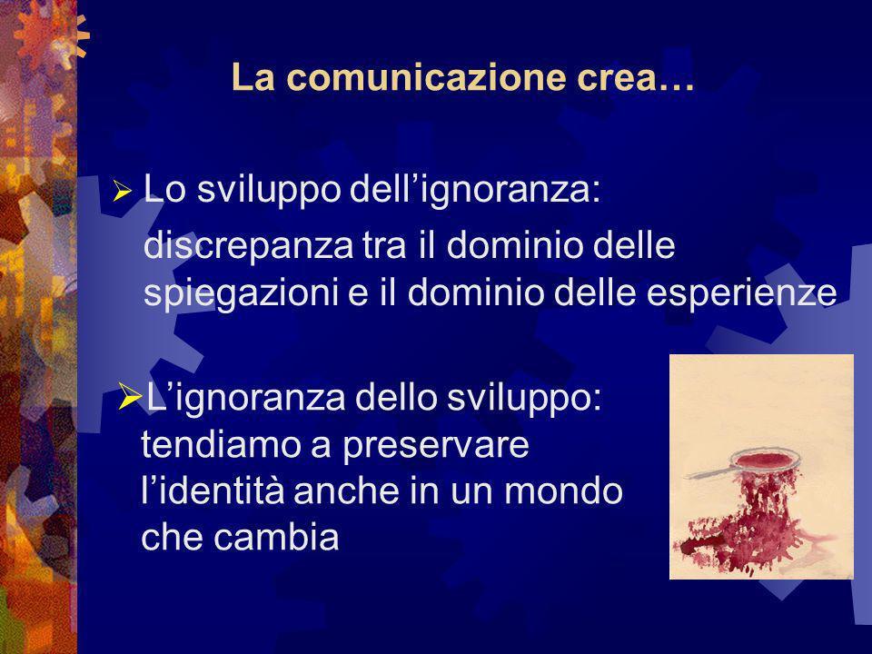 La comunicazione crea… Lo sviluppo dellignoranza: discrepanza tra il dominio delle spiegazioni e il dominio delle esperienze Lignoranza dello sviluppo: tendiamo a preservare lidentità anche in un mondo che cambia